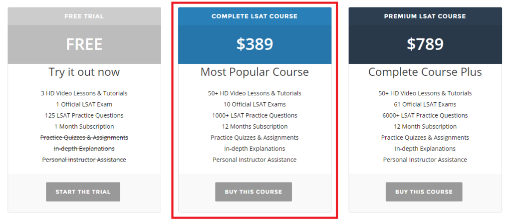 Pricing online courses | Thinkific