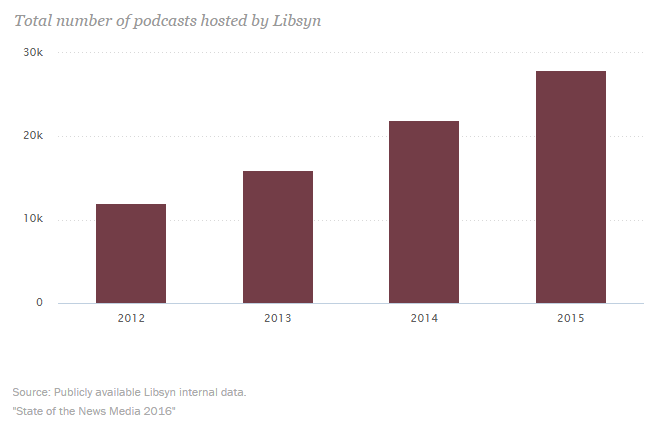 How to get interviewed on top podcasts | Thinkific