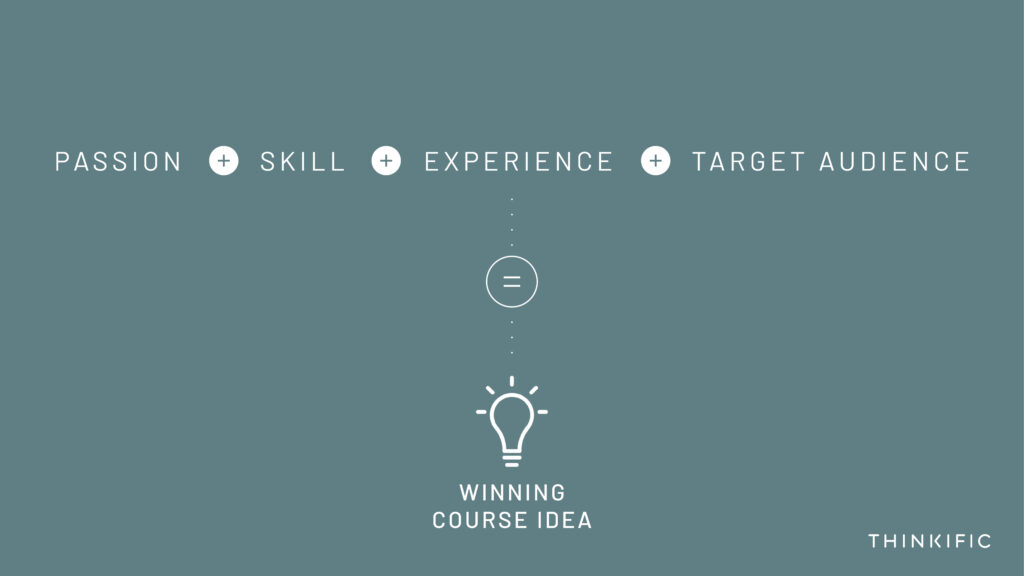 A formula for success with online courses