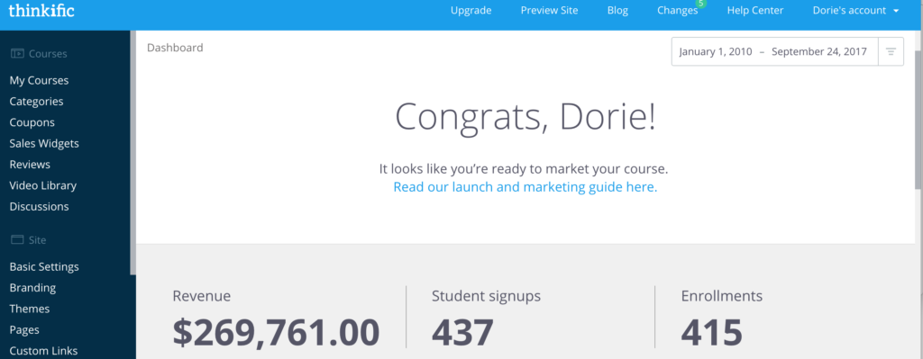 How I Earned $269,761 from my Thinkific Online Courses in 18 Months