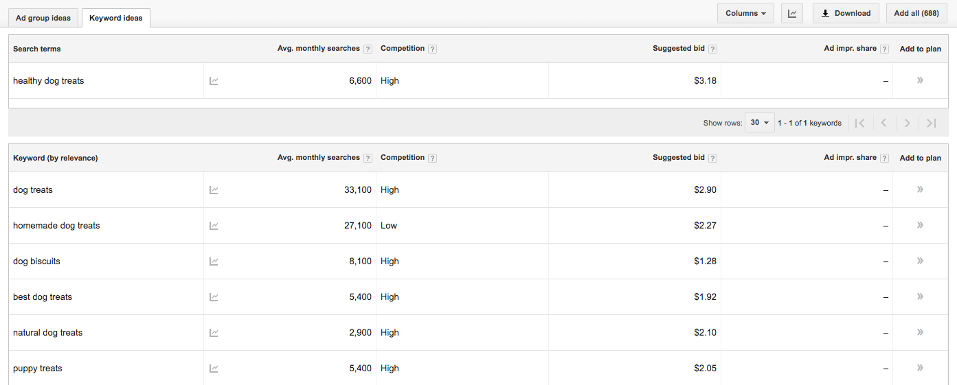 Youtube Marketing Tools - Google Keyword Planner Research
