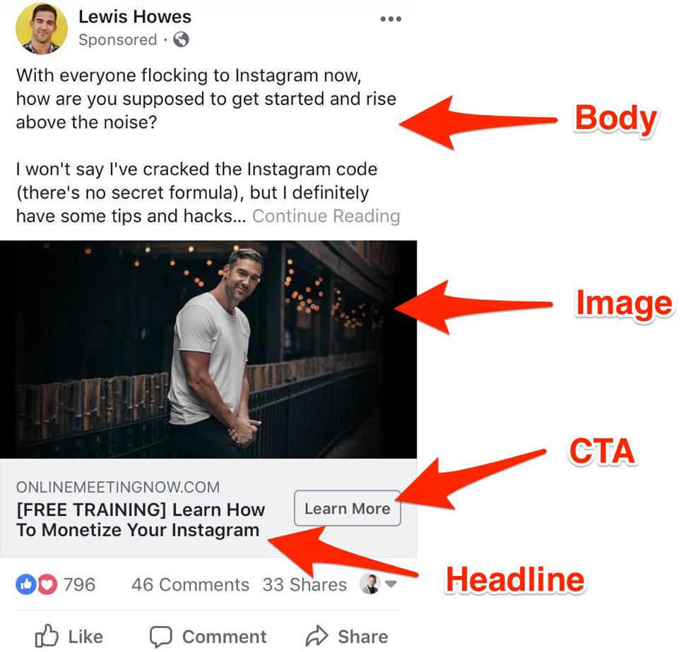 Complete Guide to Using Facebook Ads to Sell Online Courses | Facebook Advertising Strategy | Thinkific