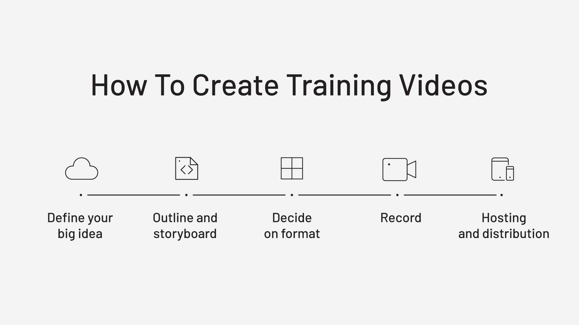 How to create training videos