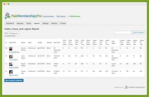 Paid Memberships Pro Screenshot