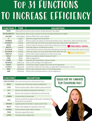 Norton's freebie, Top 31 Excel Functions to Increase Efficiency